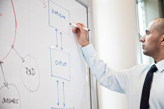 Businessman writing on white board in office