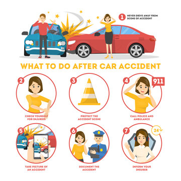 What to do after a car accident infographic banner