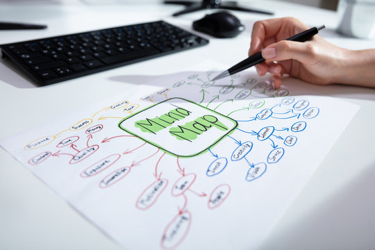 Businessperson Drawing Mind Map Chart On Paper
