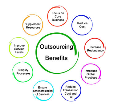 Nine Benefits of Business Outsourcing