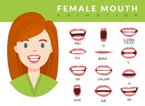 Female mouth animation. Womans talking mouths lips for cartoon character animation and english pronunciation. Sync speech expression vector set