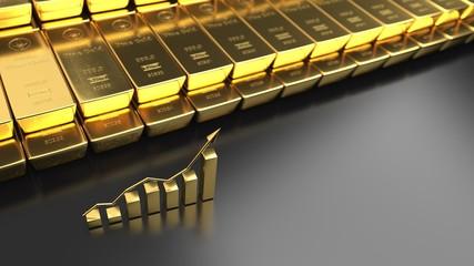 Fototapete - Fine Gold Bars 1000g Growth Chart
