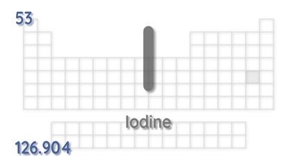 Iodine chemical element  physics and chemistry illustration backdrop