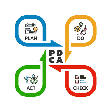 PDCA (Plan Do Check Act) quality cycle diagram arrow roll style Vector illustration design