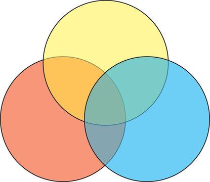 colorful blank venn diagram