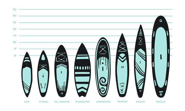 Stand Up Paddle boarding elements collection. SUP surfing vector illustration set of different boards  types like gun, hybrid, all-round, skimboard, longboard, touring, racing and rescue isolated.