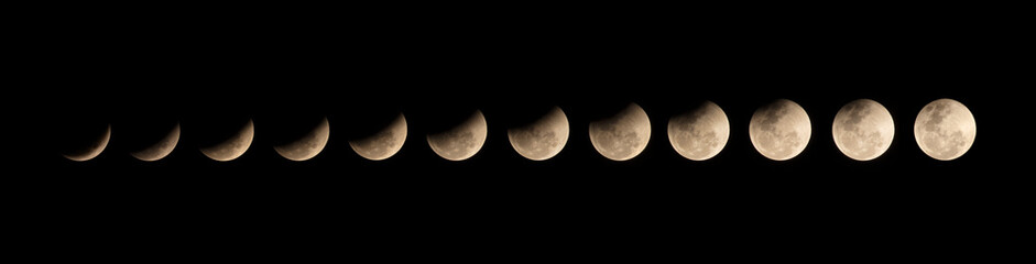 Lunar eclipse 2018 in india