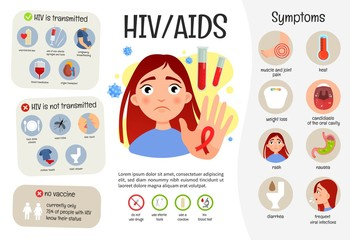 Vector medical poster AIDS. Symptoms of the disease. Illustration of a cute girl.