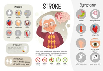 Vector medical poster stroke. Symptoms and reasons  of the disease. Prevention. Illustration of a cute old man.