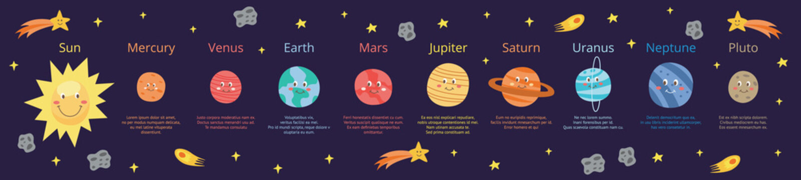 Cartoon planets of solar system educational banner flat vector illustration.