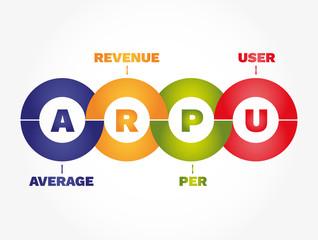 ARPU Infographics - Average Revenue Per User, concept acronym