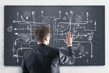 Man looking at business plan at blackboard
