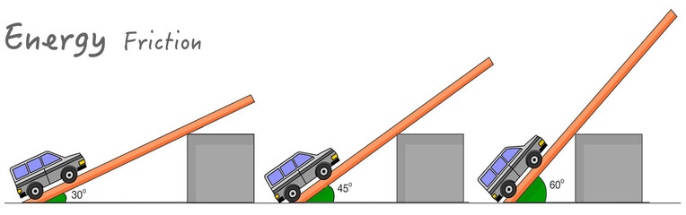 Energy, friction,  slope.  The friction effect of a car at different angles. Physics education illustration. 2d draw Vector