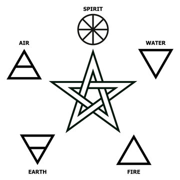 Five-pointed star and symbols of the elements of nature. Signs of fire, water, air, earth, spirit.