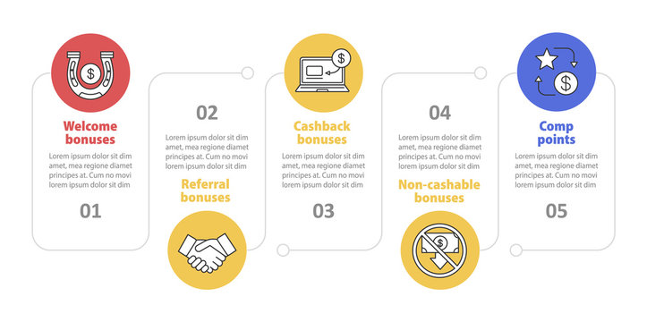 Casino bonuses vector infographic template. Business presentation design elements. Reward programs. Data visualization with five steps and options. Process timeline chart. Workflow layout with icons
