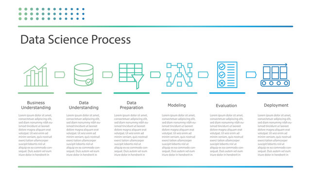 Data science or data mining process