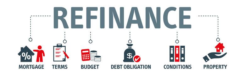 Banner refinance