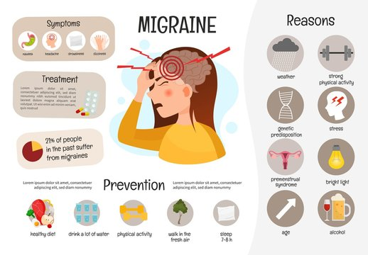 Vector medical poster migraine. Reasons of the disease. Prevention. Illustration of a cute girl with a headache.