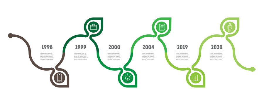 Horizontal infographics, research in science and Green technology. The sustainable development and growth of the eco business. Timeline of trends. Business concept with 6 options, parts. Vector.