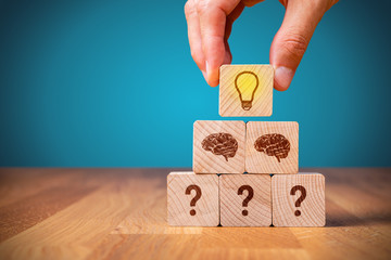 Creative process from questions to idea concept