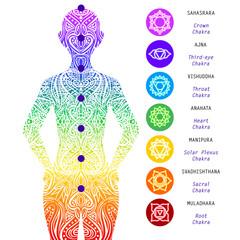 Seven chakras points, energy body. Yoga meditation. Location of different Chakras in the body. Root, Navel, Solar plexus, Heart, Throat, Third eye, Crown. Basic human chakra system