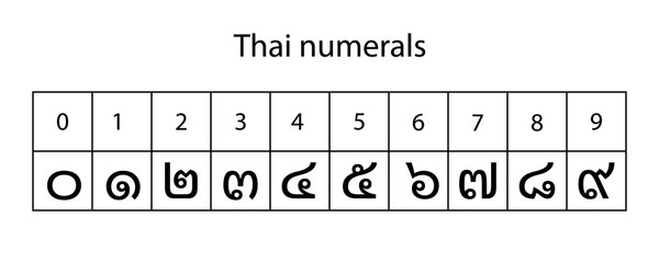 numerals system  isolated