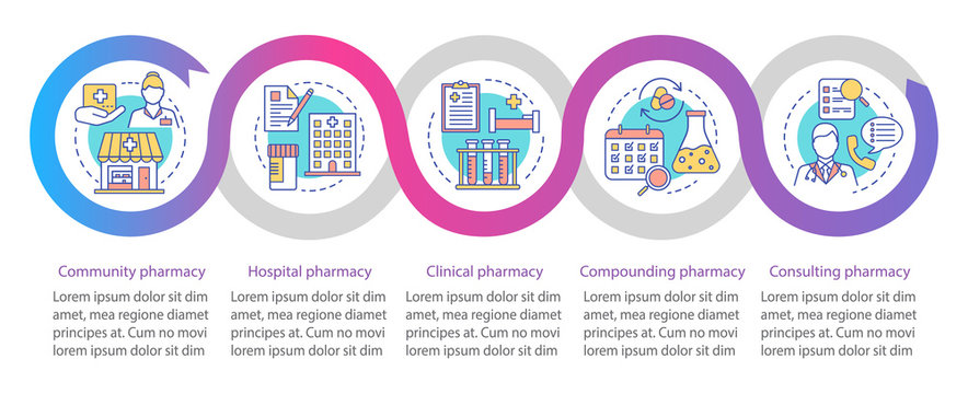 Pharmacy types vector infographic template. Business presentation design elements. Data visualization with five steps and options. Process timeline chart. Workflow layout with linear icons