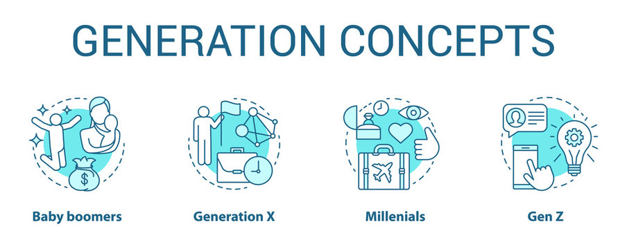 Generation concept icons set. Age groups idea thin line illustrations. Baby boomers. Generation X. Peer groups. Gen Z and millennials. Vector isolated outline drawings. Editable stroke