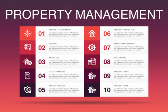 property management Infographic 10 option template.leasing, mortgage, security deposit, accounting icons
