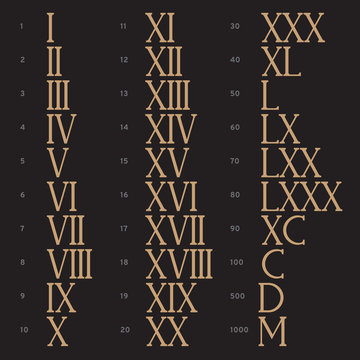 Roman numerals. Gold numbers. Vector illustration EPS 10
