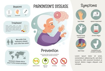 Vector medical poster Parkinson's disease. Symptoms of the disease. Prevention. Illustration of sick old man. Wall mural