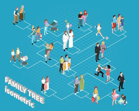 Family Tree Flowchart