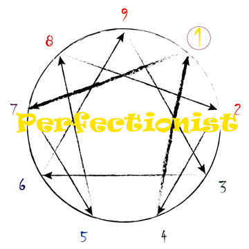 Enneagram type 1 the Perfectionist with growth and stress arrows