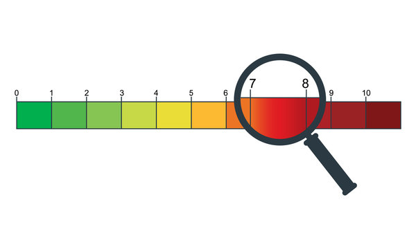 Pain scale from 0 to 10 with a magnifying glass. Evaluation method. Vector illustration.