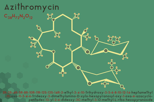 Large and detailed infographic of the molecule of Azithromycin.