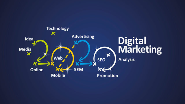 Digital Marketing 2020 word cloud arrows blue background vector
