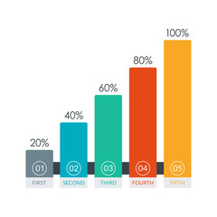 Bar chart graph for business design. Growth infographic template with 5 columns. Vector illustration.