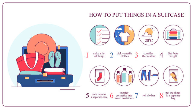 How to pack things in the suitcase. Luggage and clothes