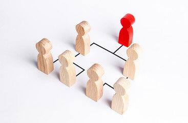 A hierarchical system within a company or organization. Leadership, teamwork, feedback in the team. Cooperation, collaboration. Hierarchy in the company. Business management and giving orders to staff