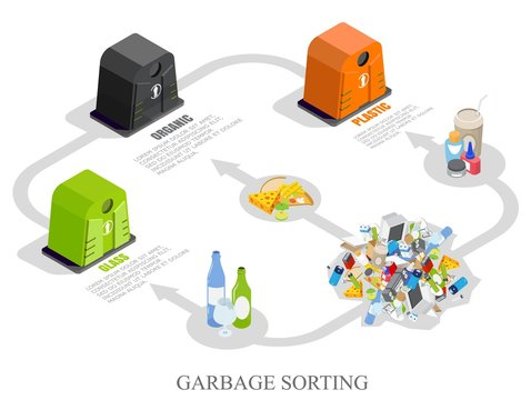 Garbage sorting infographics concept vector isometric illustration