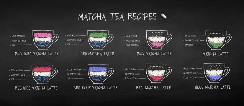 Chalk drawn Iced Matcha tea recipes