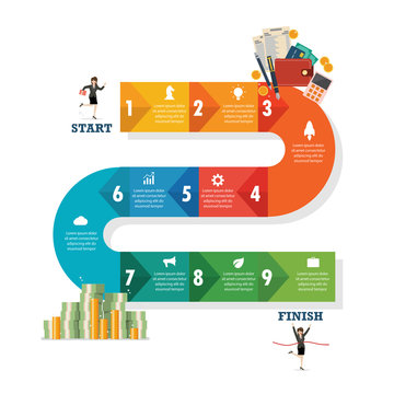 Nine step path infographic