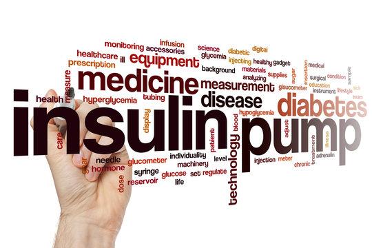 Insulin pump word cloud