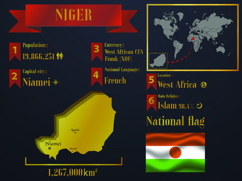 Niger statistic data visualization, travel, tourism destination infographic, information. Graphic vector illustration. National flag, europe country silhouette, world map icon business element