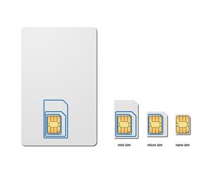 Three types of SIM Card - standard, micro and nano