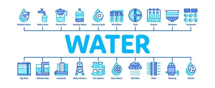 Water Treatment Minimal Infographic Web Banner Vector. Filter And Cleaning System Water Treatment Elements From Microbe Germs Linear Pictograms. Rain Cloud And Pump Station Contour Illustrations