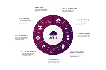 Internet of things Infographic 10 steps circle design. Dashboard, Cloud Computing, Smart assistant, synchronization icons