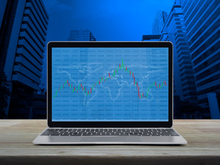 Trading graph of stock market with world map and graph on modern laptop computer on wooden table over office city tower and skyscraper, Business investment online concept, Elements of this image furni