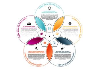 Five Petals Info Chart Layout