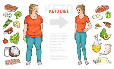 Keto diet poster template - cartoon woman before and after dieting